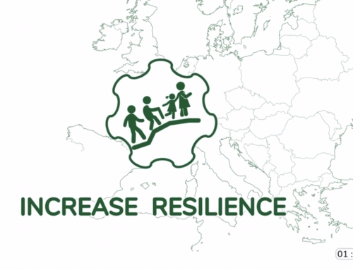 RESILIENCE – Part 2 – Before a Disruption