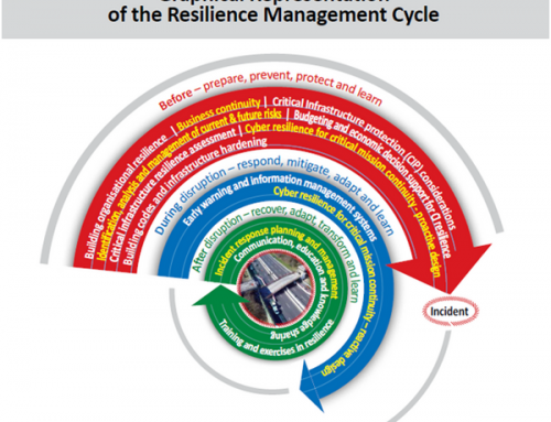 Joint Resilience Newsletter #3 and Save the Date: DRS 7 Resilience projects
